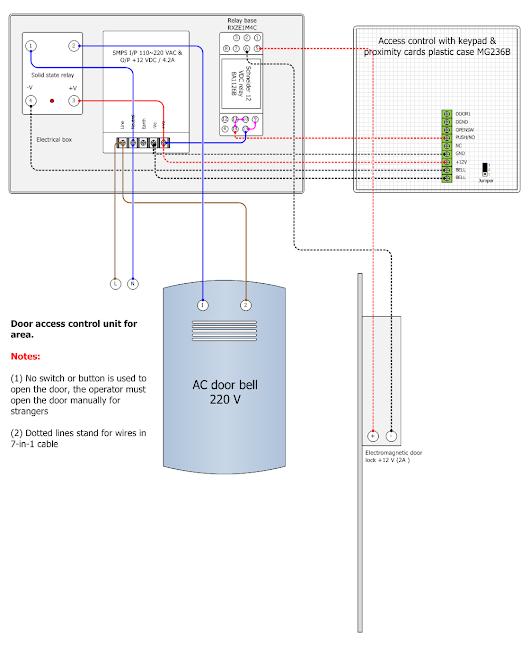 access control mgb wiring diagram the following is a wiring access control mg236b wiring diagram