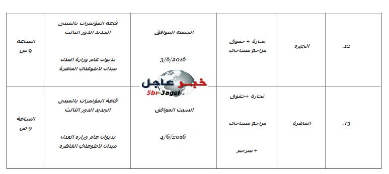الان بالأسماء نتيجة مسابقة الشهر العقارى رقم 1 لسنة 2015 ومواعيد الاختبارات للمؤهلات العليا
