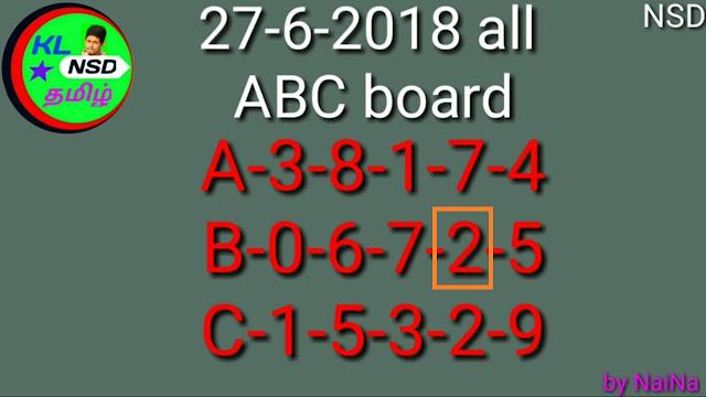 all bord GUESSING today abc guessing Raja Nina Kerala lottery guessing Akshaya AK-351