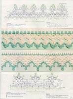bicos de crochê com gráficos