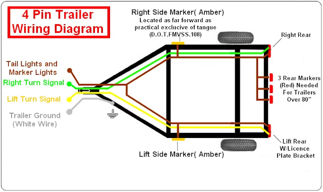 4 Wire Flat Trailer Wiring Diagram | Wiring Diagram  Way Trailer Wiring Diagram Rear Lights on