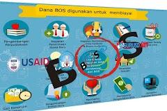Aplikasi Laporan Pertanggung Jawaban Keuangan BOS Tingkat Sekolah Dari BOS Kemdikbud