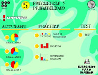 http://ntic.educacion.es/w3/recursos/primaria/matematicas/porcentajes/menuu5.html