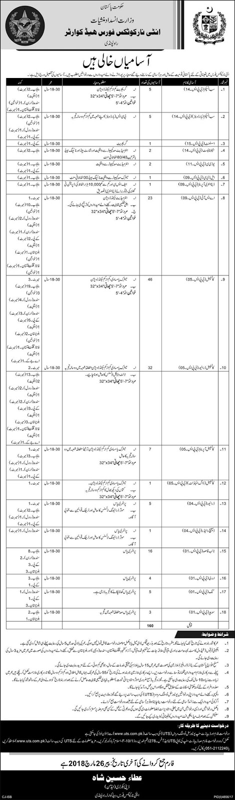 Jobs in KPK, Jobs in Punjab, Jobs in Lahore, Jobs in Karachi, Jobs in SIndh, Jobs in Quetta, Jobs in Balochistan