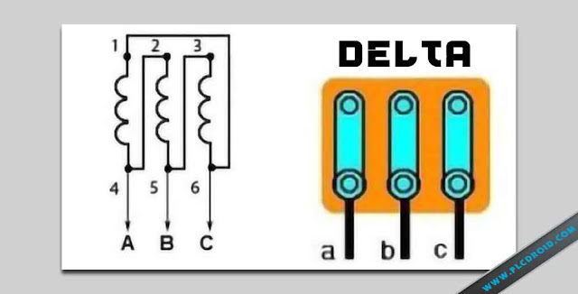 Hubungan Star dan Delta Pada Motor Listrik