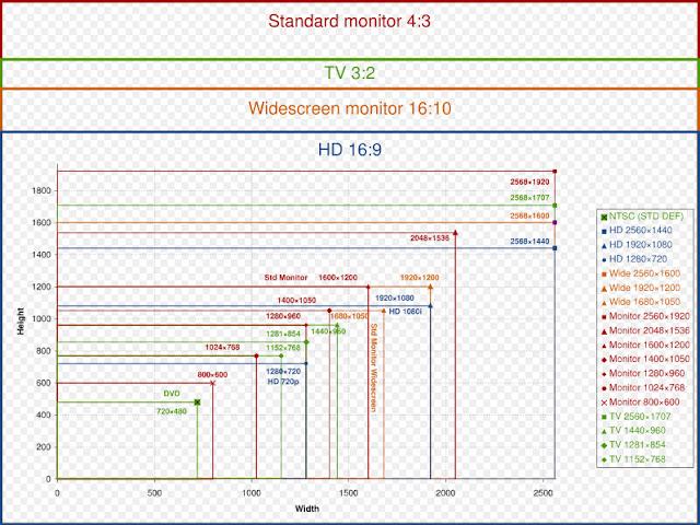 Visual Basic 6 [VB6] GetSystemMetrics API Kullanımı Örnekli!