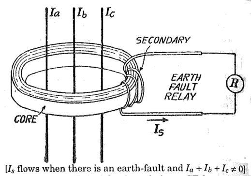 Directional relay working principle