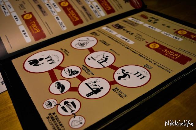 【日本。東京】釣船茶屋-釣魚失敗!不過日式料理也很好吃! 3