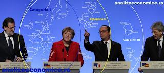Noua împărțire a UE