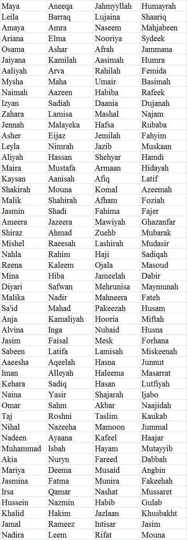 Islamic Names Girls List