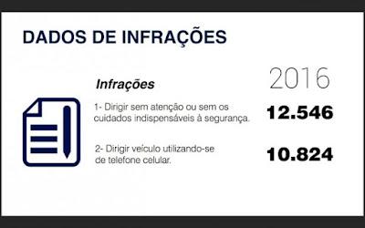 multas-aumento-das-multas-infracoes-de-transito