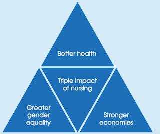 http://www.who.int/hrh/com-heeg/digital-APPG_triple-impact.pdf?ua=1