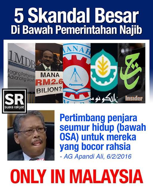 Image result for Foto Umno sapu wang rakyat