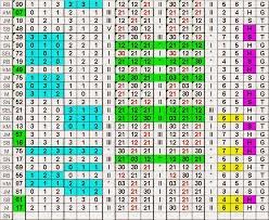 daftar keluaran angka togel
