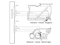 Ternyata begini Cara Hopper men-Supply Toner ke Develope