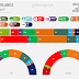 THE NETHERLANDS, March 2017. Kantar Public poll (2)