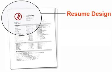 Design CV & Cover letter presentation