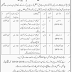 Govt.Of Khyber Pakhtunkhwa Auqaf Department Jobs