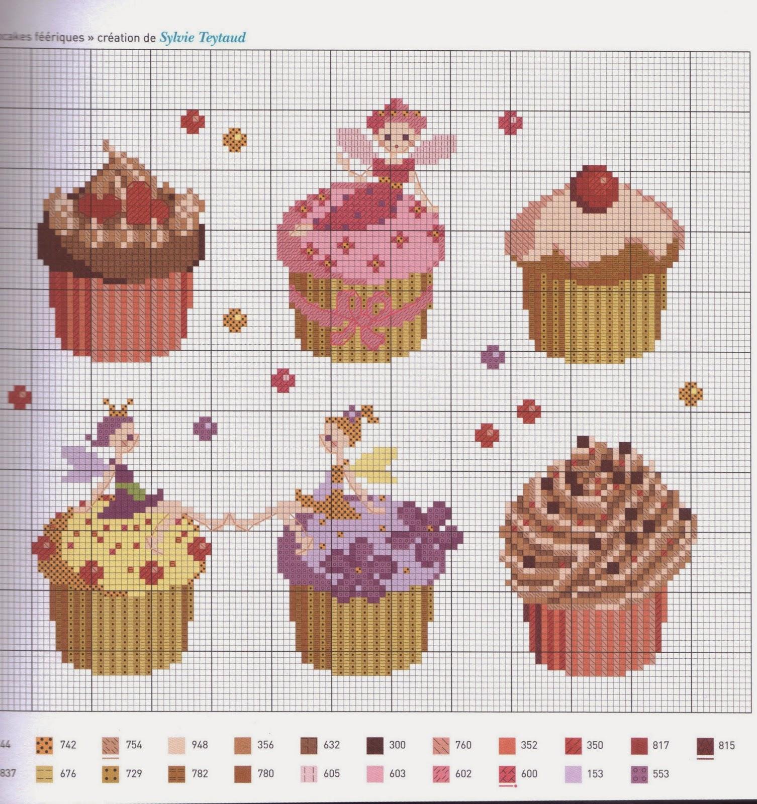 Libro gratis punto de cruz revistas de manualidades gratis - Dibujos para hacer punto de cruz ...