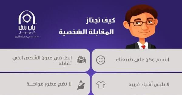 كيف تقدم نفسك باللغه الانجليزيه فى الانترفيو Introduce Your Self In English