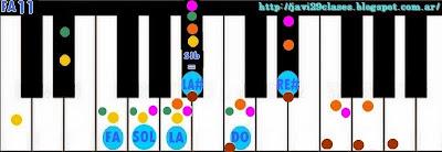 acorde piano chord oncena