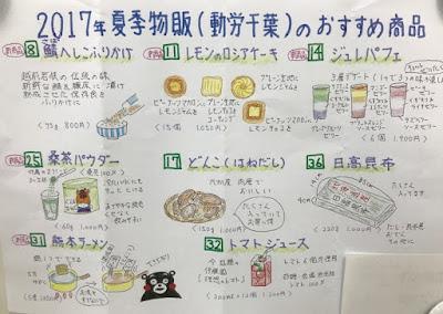 http://doro-chiba.org/nikkan_dc/n2017_07_12/n8323.htm