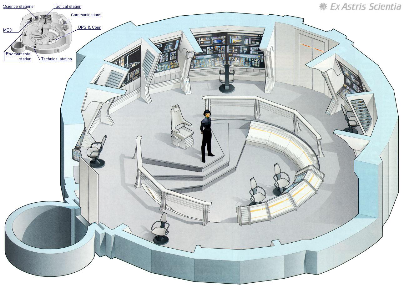 Captain S Blog Jose Saramago Prometheus Class Starship