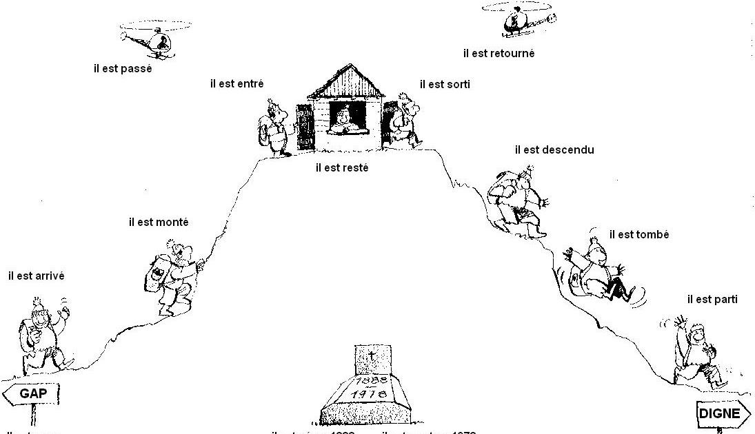 Fle magique: La maison d'être
