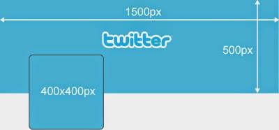 アイコン サイズ twitter twitter丸型アイコンの画像サイズとヘッダーサイズはこれが最適!