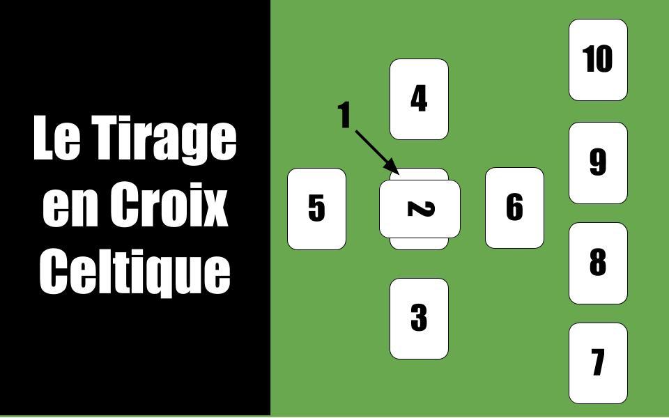 195f4fe6a62bc7 Le tirage croix celtique tarot de Marseille et l emplacement des cartes
