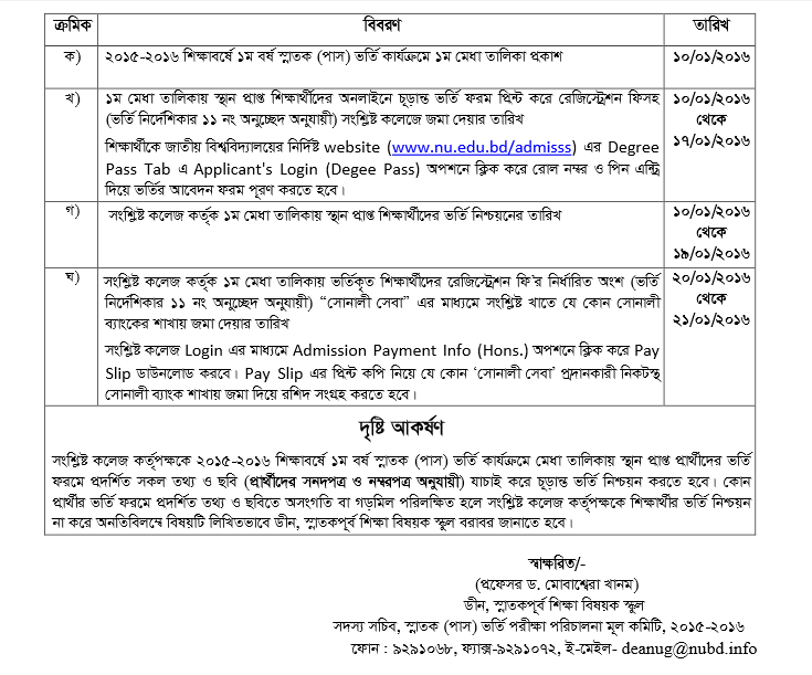National University 2015-16 Degree 1st year Admission deadline of First merit list