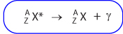 Bentuk umum peluruhan sinar gamma
