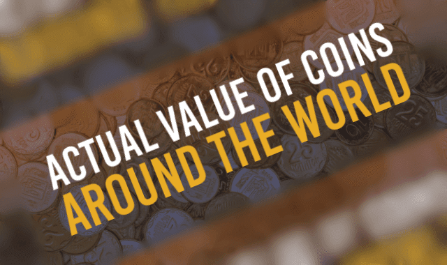 Actual Value Of Coins Around The World