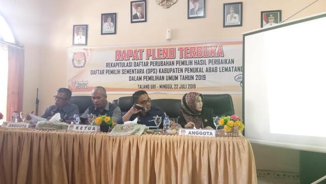 DPSHP, KPUD PALI Tetapkan 126.107 Pemilih