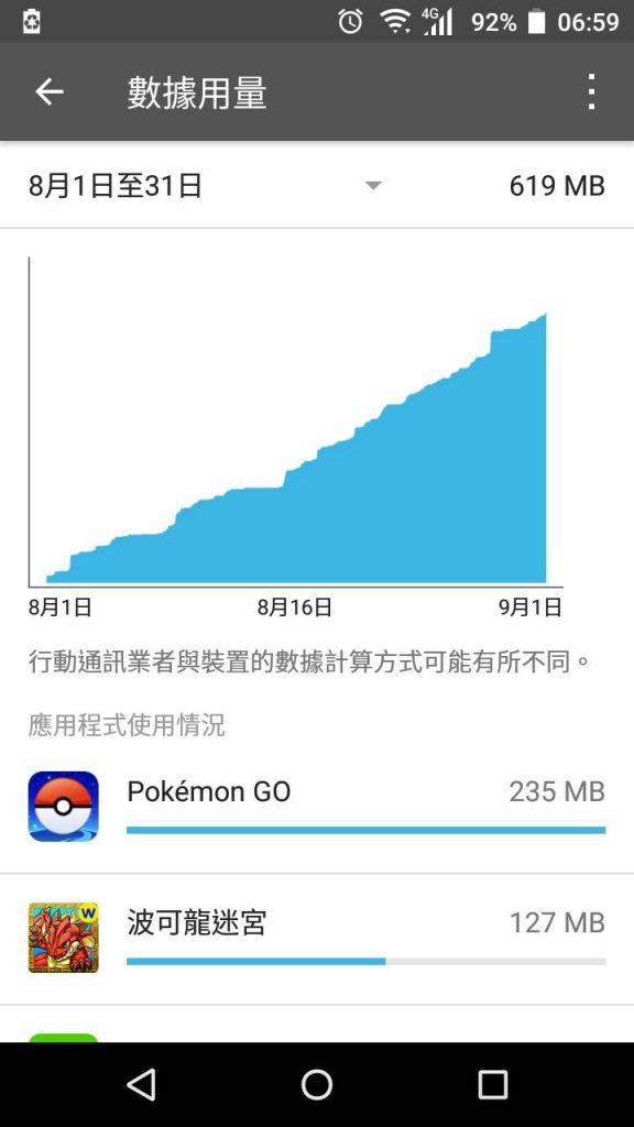 Pokemon GO 精靈寶可夢 神奇寶貝 網路