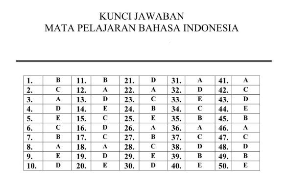 Latihan Soal Un Unbk Bahasa Indonesia Program Paket C Pendidikan Kewarganegaraan Pendidikan Kewarganegaraan