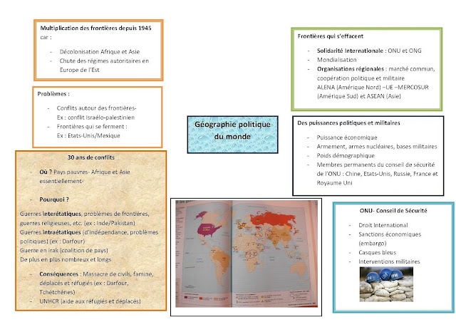 carte heuristique géographie politique du monde
