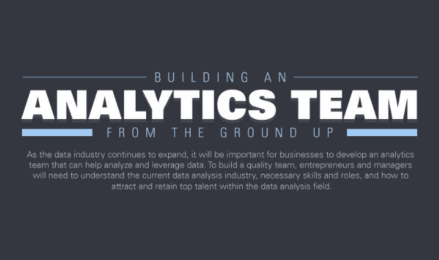 Building an Analytics Team From the Ground Up