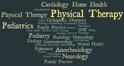 Image result for list of medical specialties