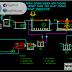 مخطط توضيحي لمحطة تصفية المياه القذرة اوتوكاد dwg
