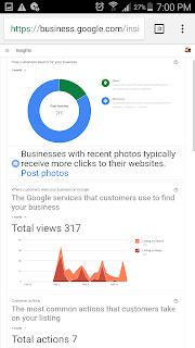 smart Google My Business insights of www.seosiri.com