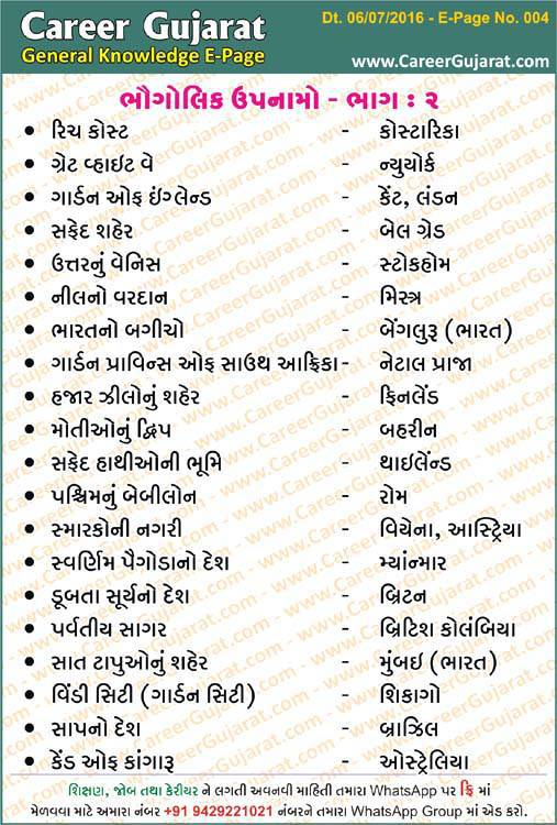 Career Gujarat GK E-Page 4 : Bhaugolik Upnamo (Part-2)