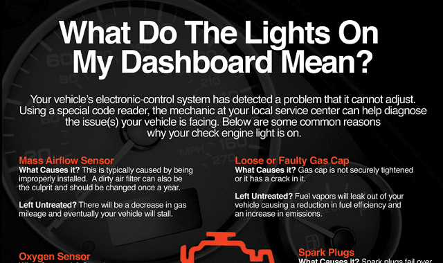 What Do Those Lights On My Dashboard Mean?