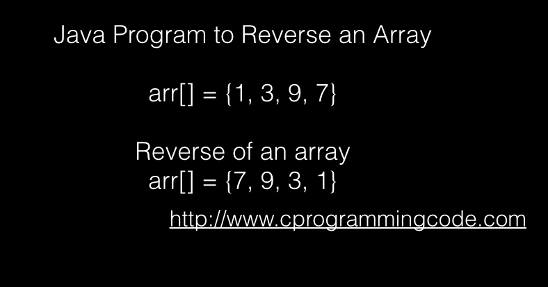 Programming Tutorials: Java Program to Reverse an Array