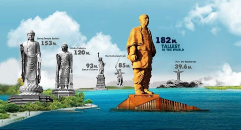 10 Interesting Facts About The Statue of Unity - Facts Did You Know?
