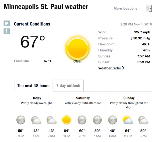 http://www.mprnews.org/weather