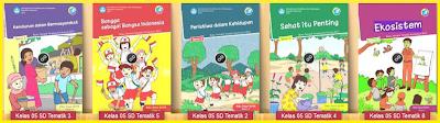 download soal soal tematik kelas 5 tema 3 kerukunan dalam bermasyarakat