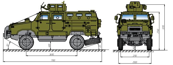 бронеавтомобіль Козак-2 транспортний