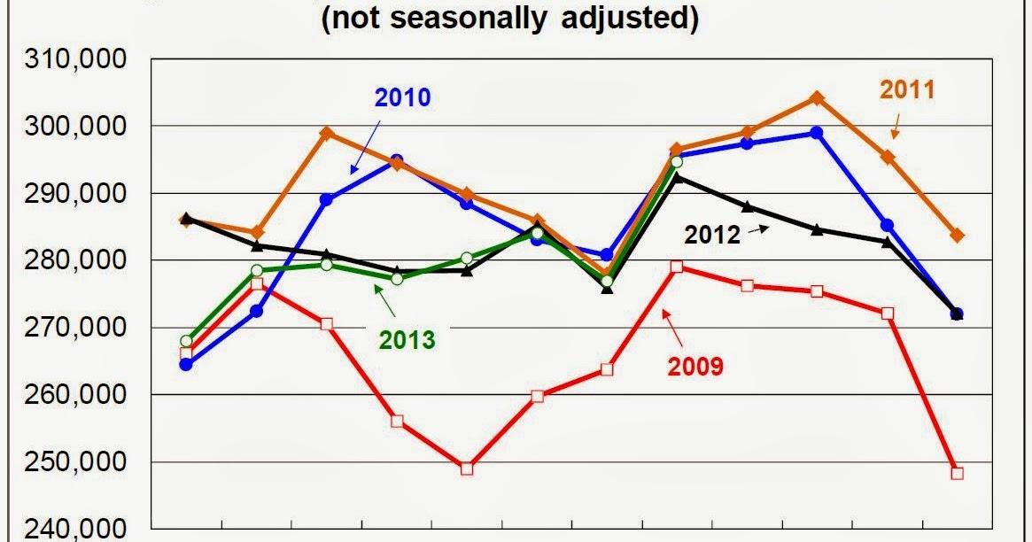 AAR: Rail Traffic increased in August