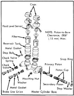repair-manuals: Honda Civic Accord 1973-77 Brake Repair Guide